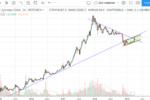 Основы трейдинга на криптовалютном рынке — День 12