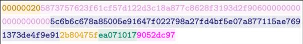 Понимание заголовков блоков в блокчейне Биткойна
