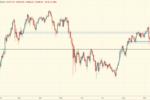 Крипторынок у поддержки в S&P 500 — Технический обзор от 15 сентября 2021