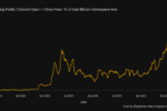 Использует ли Lightning Network значительную часть блокчейна?