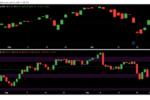 Рынок возвращается в зону прибыли — Ончейн-пульс от 25 сентября 2021
